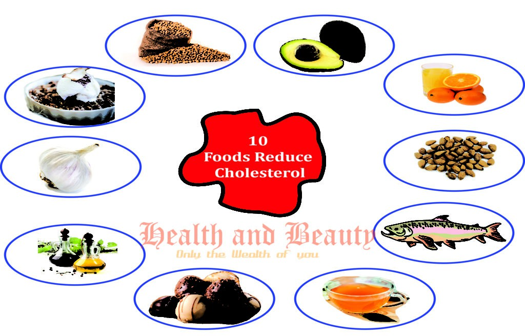 Cholesterol Reducing Foods